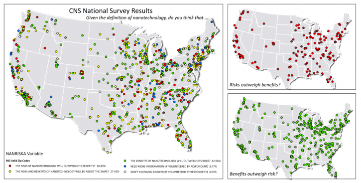 RiskPerception_Risk-vs-Benefit_USNatlSurvey